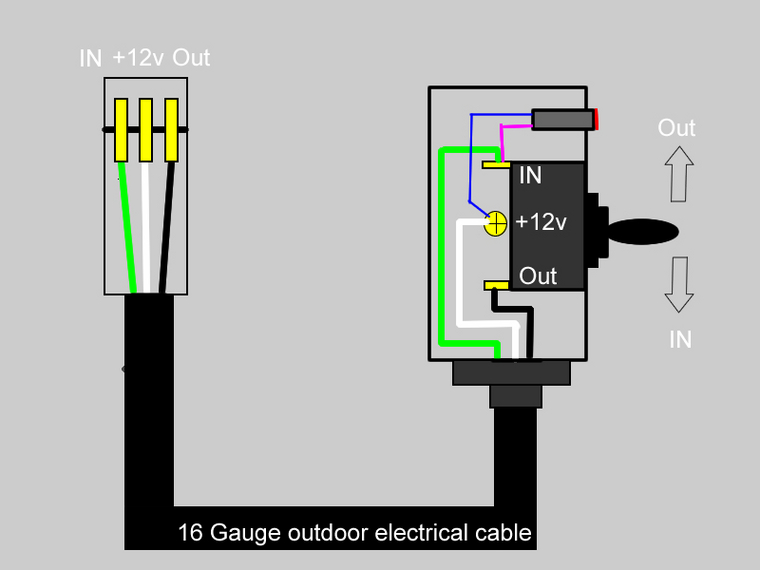 winchcontrol winch handheld control in cab winch control wiring diagram at gsmx.co