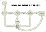 how_to_make_a_thread_101.jpg